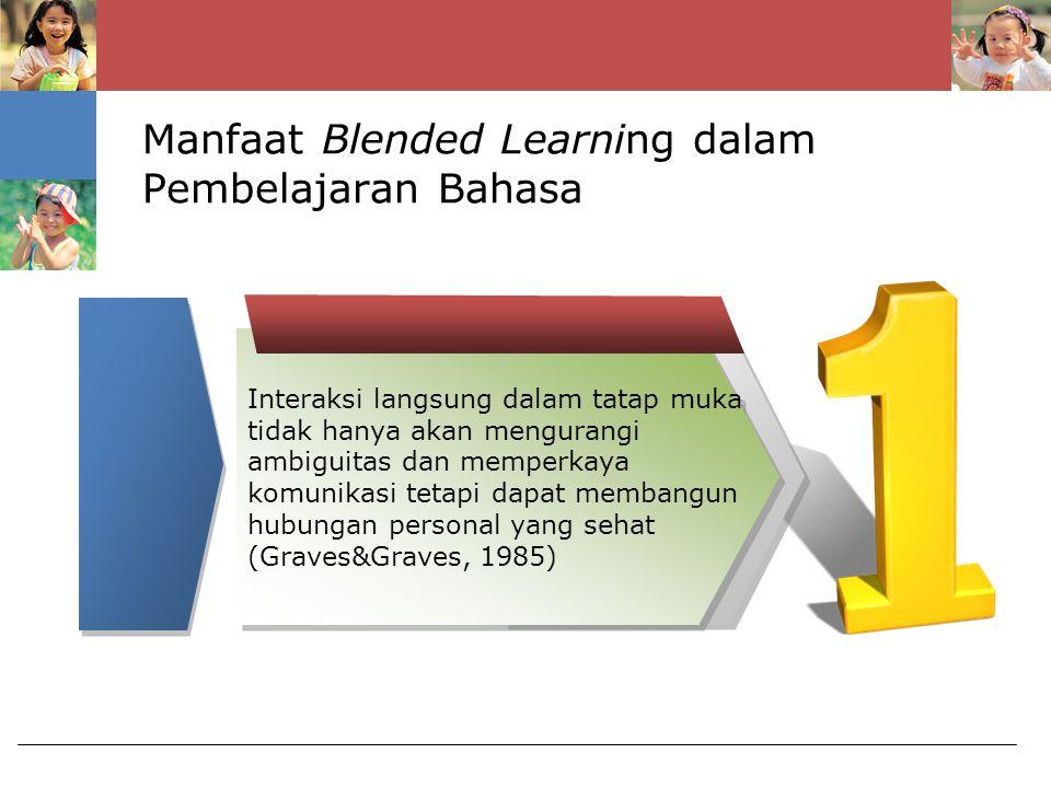 Penerapan Blended Learning dalam Pembelajaran Bahasa Kompetensi gramatikal Kompetensi gramatikal 1.