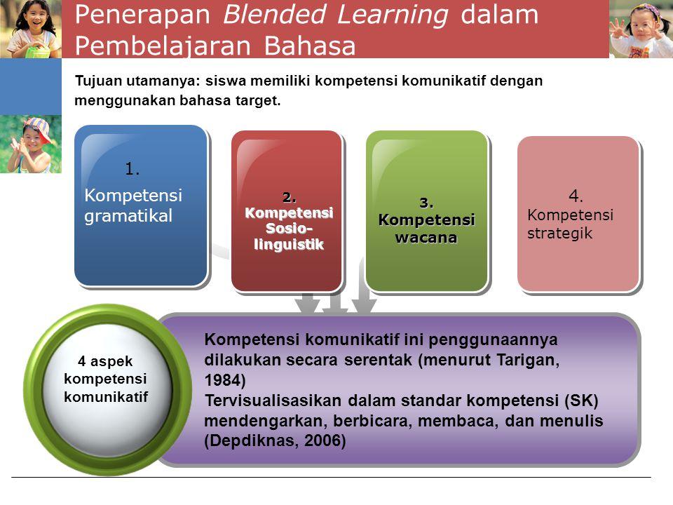 Blended e-learning (BeL) Suksesnya penerapan blended e-learning dalam proses pembelajaran harus terdiri dari satu kali face to face meeting,penilaian on-line mingguan, satu kali diskusi on-line, e-mail, dan diakhiri dengan satu kali ujian face to face.