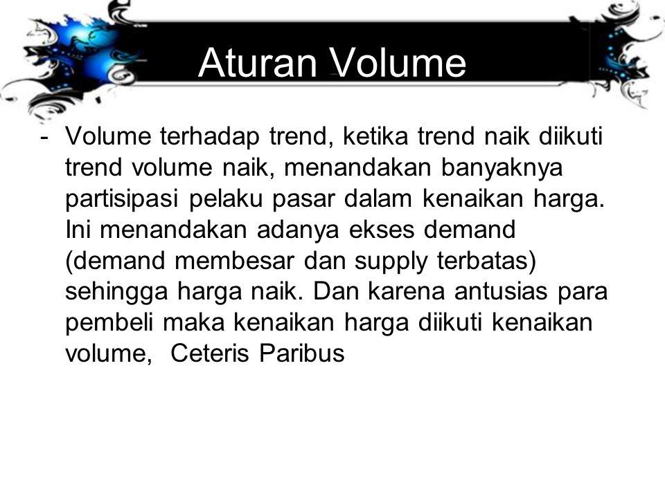 Aturan Volume -Volume terhadap trend, ketika trend naik diikuti trend volume naik, menandakan banyaknya partisipasi pelaku pasar dalam kenaikan harga.