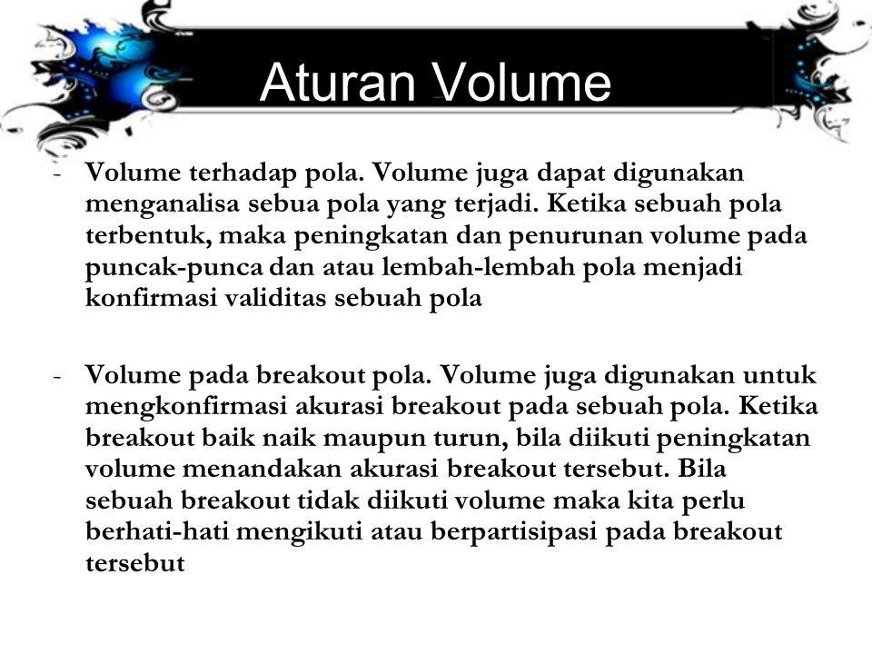 Aturan Volume -Volume terhadap pola. Volume juga dapat digunakan menganalisa sebua pola yang terjadi. Ketika sebuah pola terbentuk, maka peningkatan d