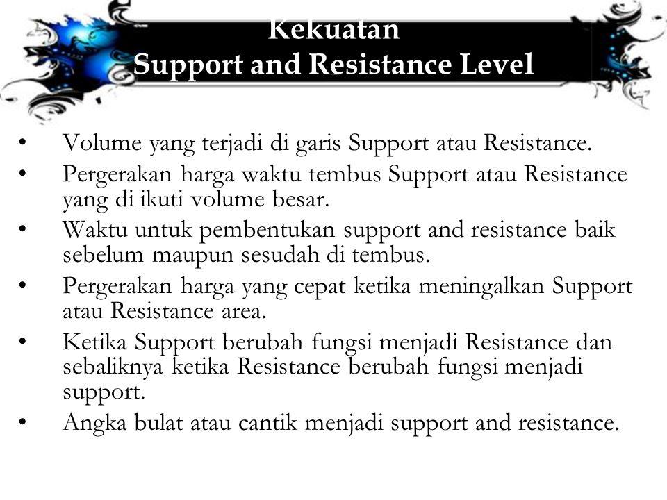 Kekuatan Support and Resistance Level Volume yang terjadi di garis Support atau Resistance. Pergerakan harga waktu tembus Support atau Resistance yang
