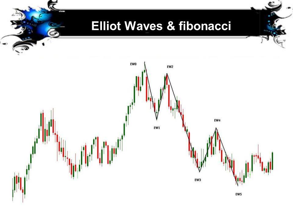 Elliot Waves & fibonacci