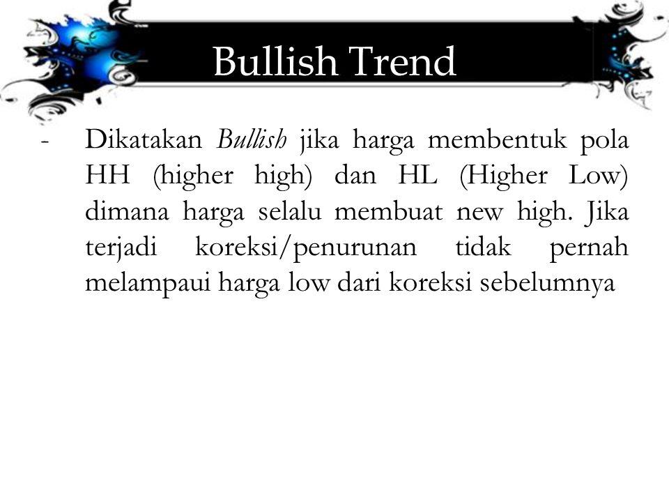 Bullish Trend -Dikatakan Bullish jika harga membentuk pola HH (higher high) dan HL (Higher Low) dimana harga selalu membuat new high. Jika terjadi kor