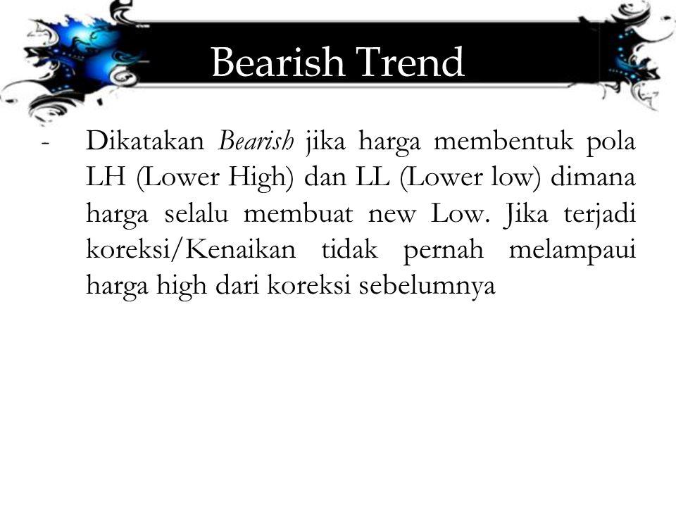 Bearish Trend -Dikatakan Bearish jika harga membentuk pola LH (Lower High) dan LL (Lower low) dimana harga selalu membuat new Low. Jika terjadi koreks