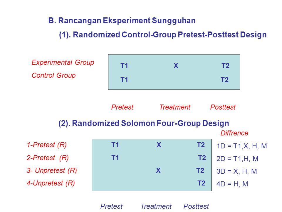 B. Rancangan Eksperiment Sungguhan (1). Randomized Control-Group Pretest-Posttest Design T1 X T2 T1 T2 Experimental Group Control Group Pretest Treatm