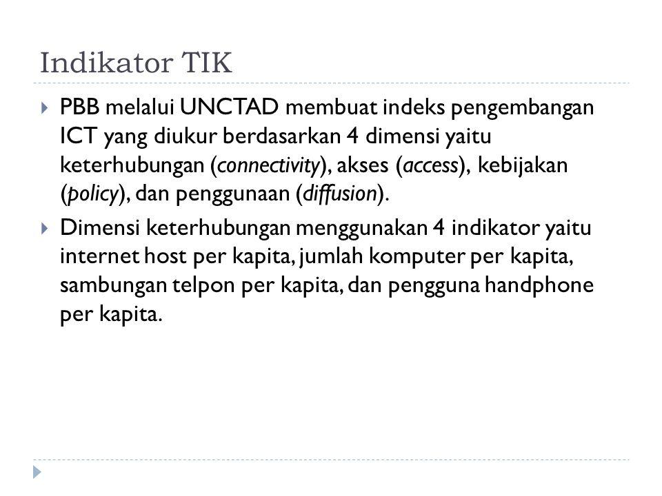 Indikator TIK  PBB melalui UNCTAD membuat indeks pengembangan ICT yang diukur berdasarkan 4 dimensi yaitu keterhubungan (connectivity), akses (access