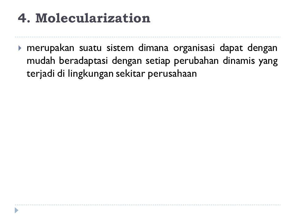 4. Molecularization  merupakan suatu sistem dimana organisasi dapat dengan mudah beradaptasi dengan setiap perubahan dinamis yang terjadi di lingkung
