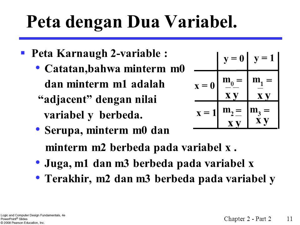 """Chapter 2 - Part 2 11 Peta dengan Dua Variabel.  Peta Karnaugh 2-variable : Catatan,bahwa minterm m0 dan minterm m1 adalah """"adjacent"""" dengan nilai va"""