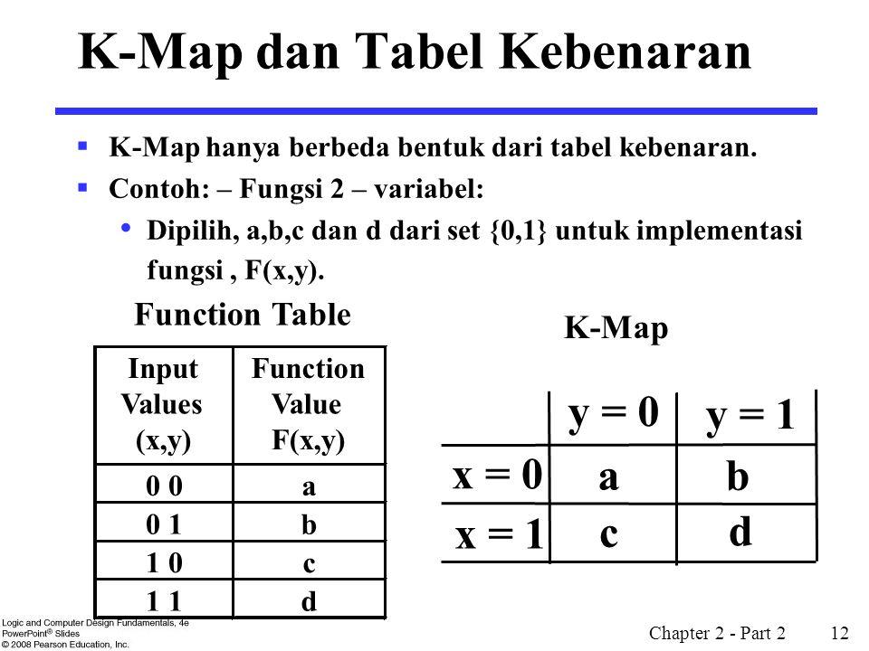 Chapter 2 - Part 2 12 K-Map dan Tabel Kebenaran  K-Map hanya berbeda bentuk dari tabel kebenaran.  Contoh: – Fungsi 2 – variabel: Dipilih, a,b,c dan