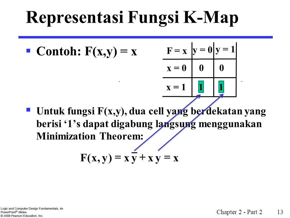 Chapter 2 - Part 2 13 Representasi Fungsi K-Map  Contoh: F(x,y) = x  Untuk fungsi F(x,y), dua cell yang berdekatan yang berisi '1's dapat digabung l