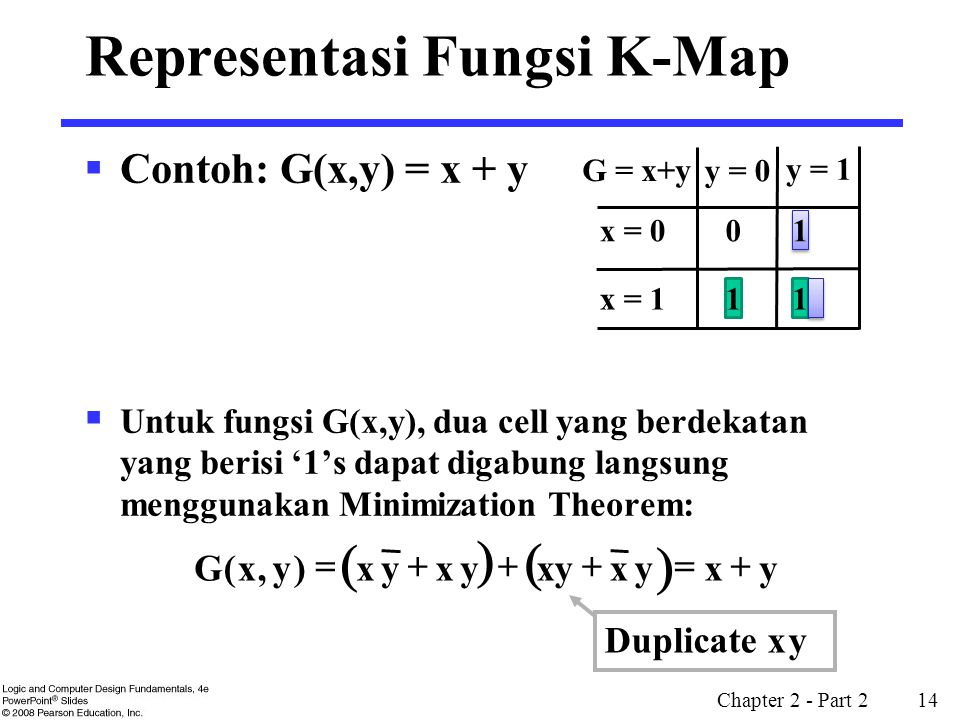 Chapter 2 - Part 2 14 Representasi Fungsi K-Map  Contoh: G(x,y) = x + y  Untuk fungsi G(x,y), dua cell yang berdekatan yang berisi '1's dapat digabu