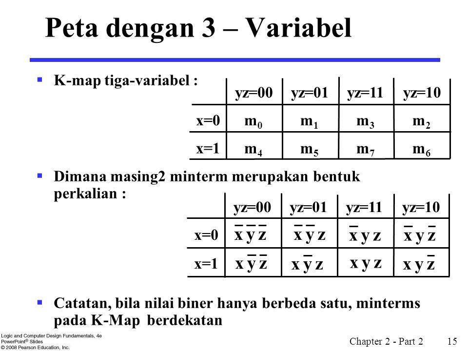 Chapter 2 - Part 2 15 Peta dengan 3 – Variabel  K-map tiga-variabel :  Dimana masing2 minterm merupakan bentuk perkalian :  Catatan, bila nilai bin