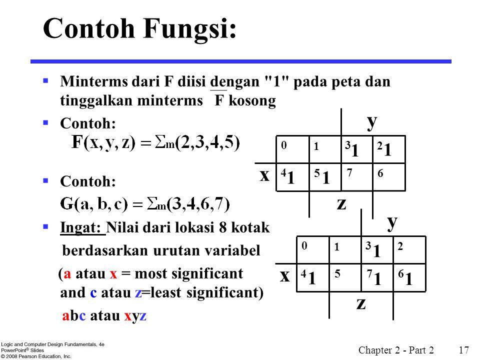 Chapter 2 - Part 2 17 Contoh Fungsi:  Minterms dari F diisi dengan