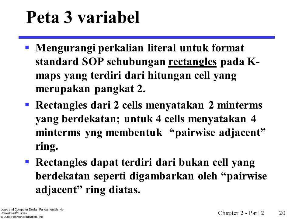Chapter 2 - Part 2 20 Peta 3 variabel  Mengurangi perkalian literal untuk format standard SOP sehubungan rectangles pada K- maps yang terdiri dari hi
