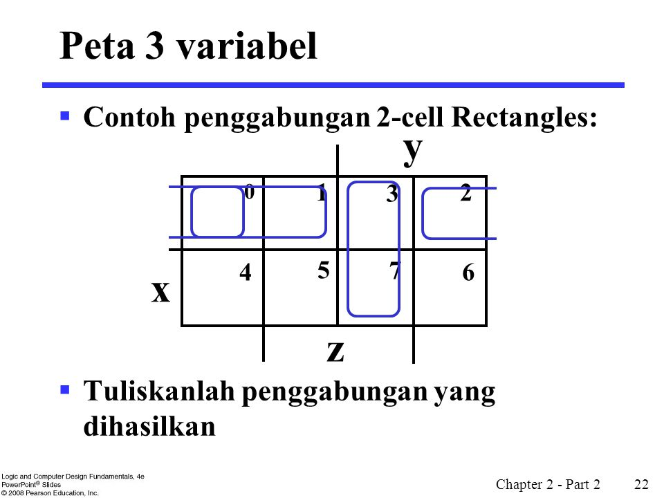 Chapter 2 - Part 2 22  Contoh penggabungan 2-cell Rectangles:  Tuliskanlah penggabungan yang dihasilkan y 0 1 3 2 5 6 4 7 x z Peta 3 variabel