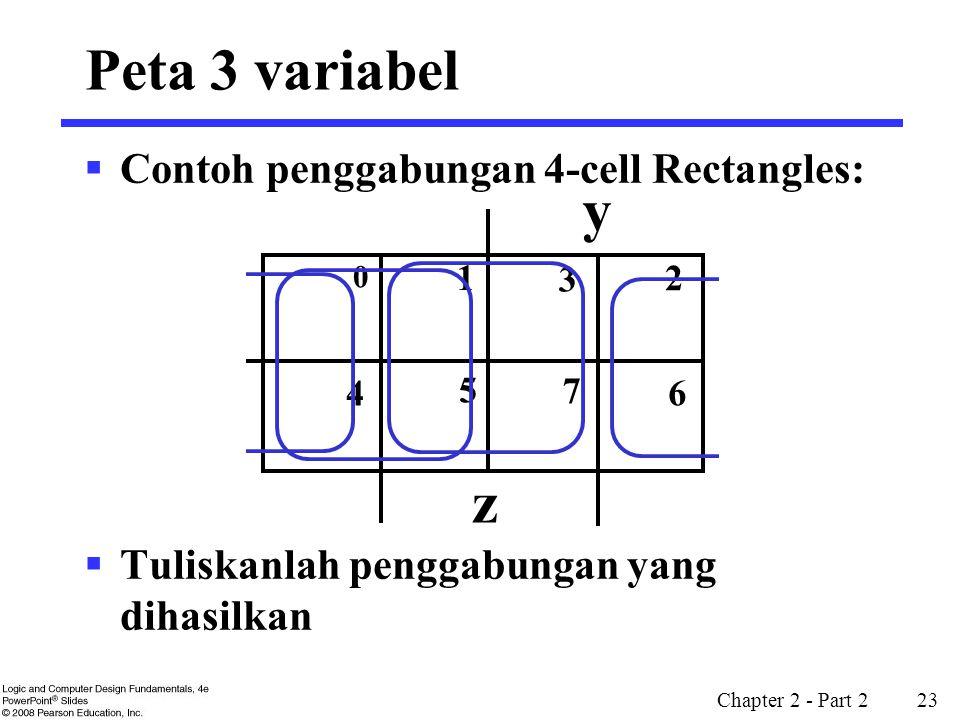 Chapter 2 - Part 2 23  Contoh penggabungan 4-cell Rectangles:  Tuliskanlah penggabungan yang dihasilkan y 0 1 3 2 5 6 4 7 x z Peta 3 variabel