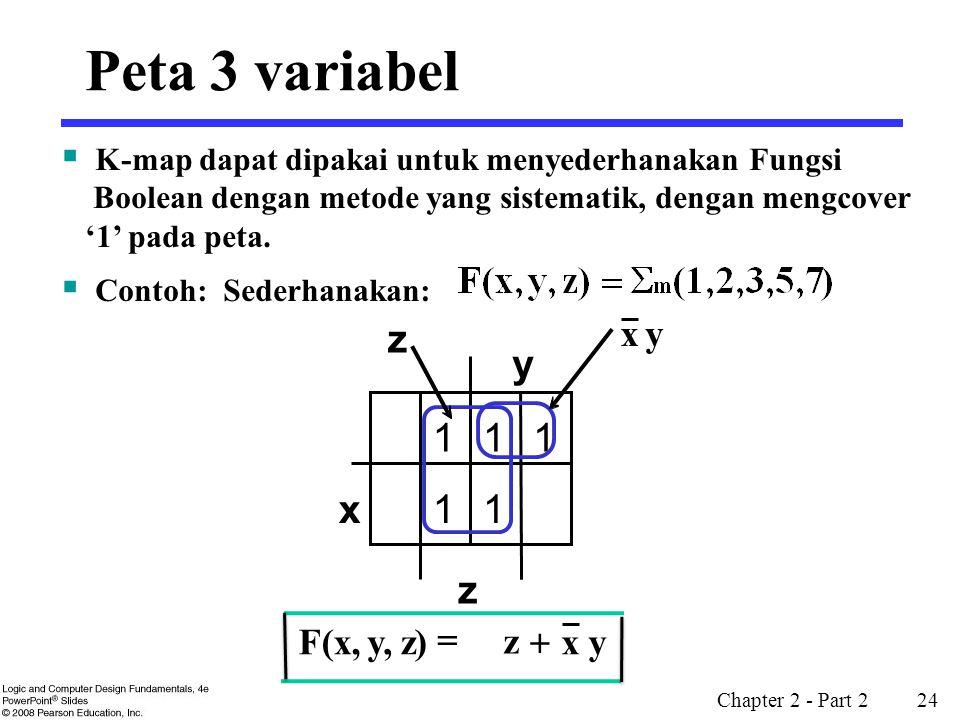 Chapter 2 - Part 2 24 z)y,F(x,  y 11 x z 11 1 z z yx  yx  K-map dapat dipakai untuk menyederhanakan Fungsi Boolean dengan metode yang sistematik, d