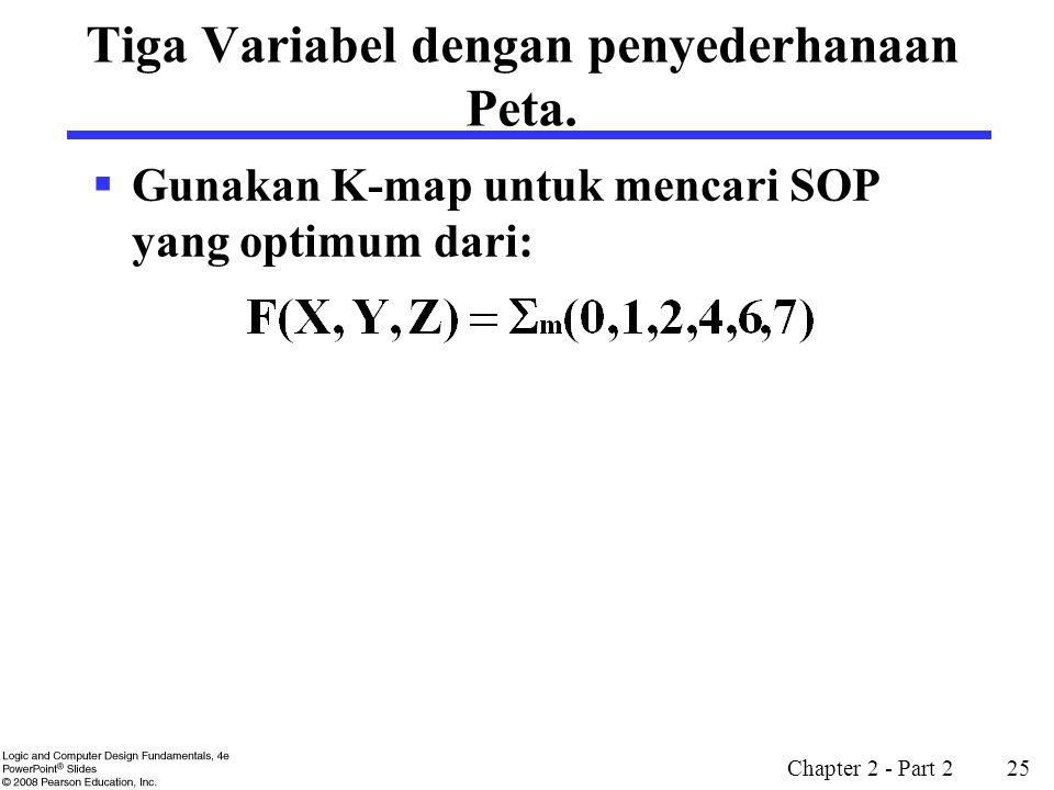 Chapter 2 - Part 2 25 Tiga Variabel dengan penyederhanaan Peta.  Gunakan K-map untuk mencari SOP yang optimum dari: