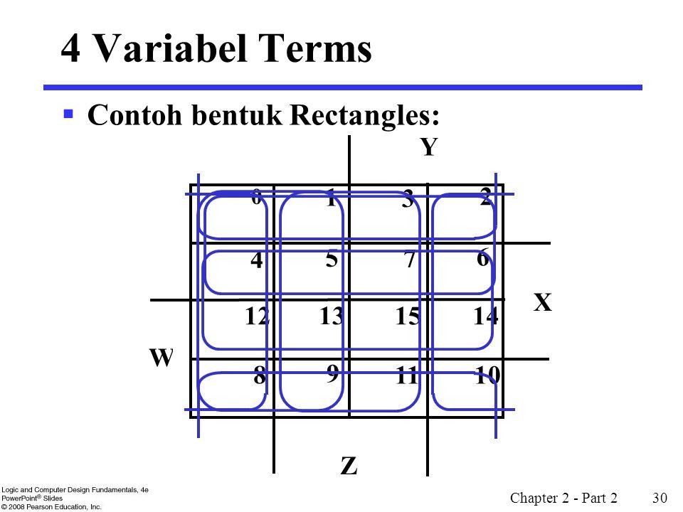 Chapter 2 - Part 2 30  Contoh bentuk Rectangles: X Y Z 8 9 1011 12 13 1415 0 1 3 2 5 6 4 7 W 4 Variabel Terms
