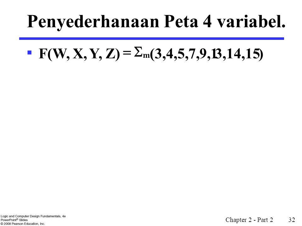 Chapter 2 - Part 2 32 3,14,15  )(3,4,5,7,9,1 Z)Y,X,F(W, m  Penyederhanaan Peta 4 variabel.