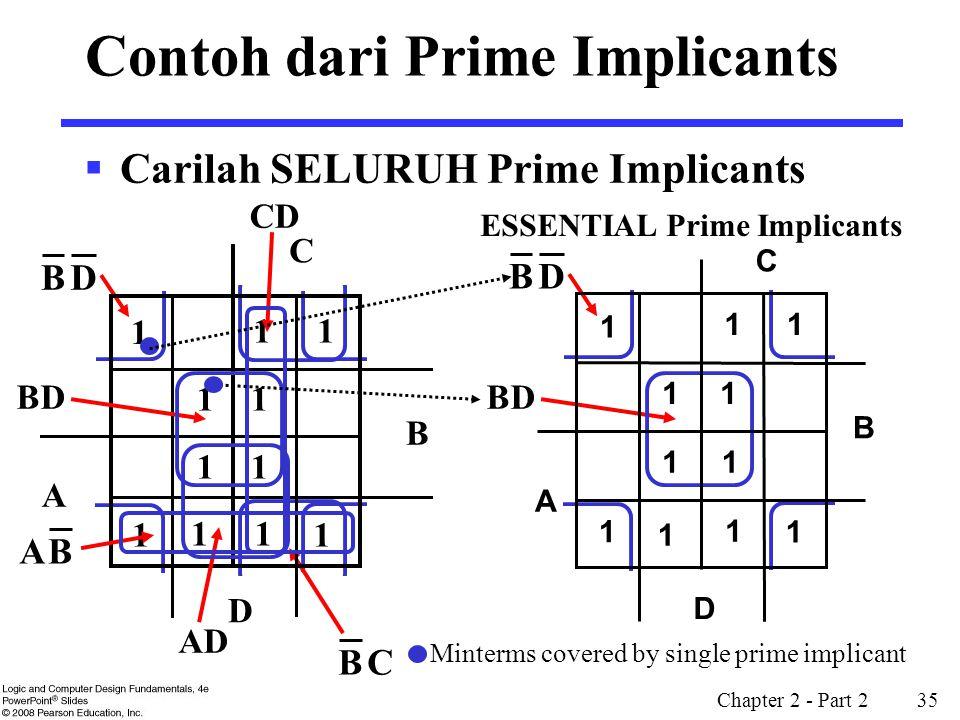 Chapter 2 - Part 2 35 DB CB 11 1 1 11 B D A 11 11 1 Contoh dari Prime Implicants  Carilah SELURUH Prime Implicants ESSENTIAL Prime Implicants C BD CD