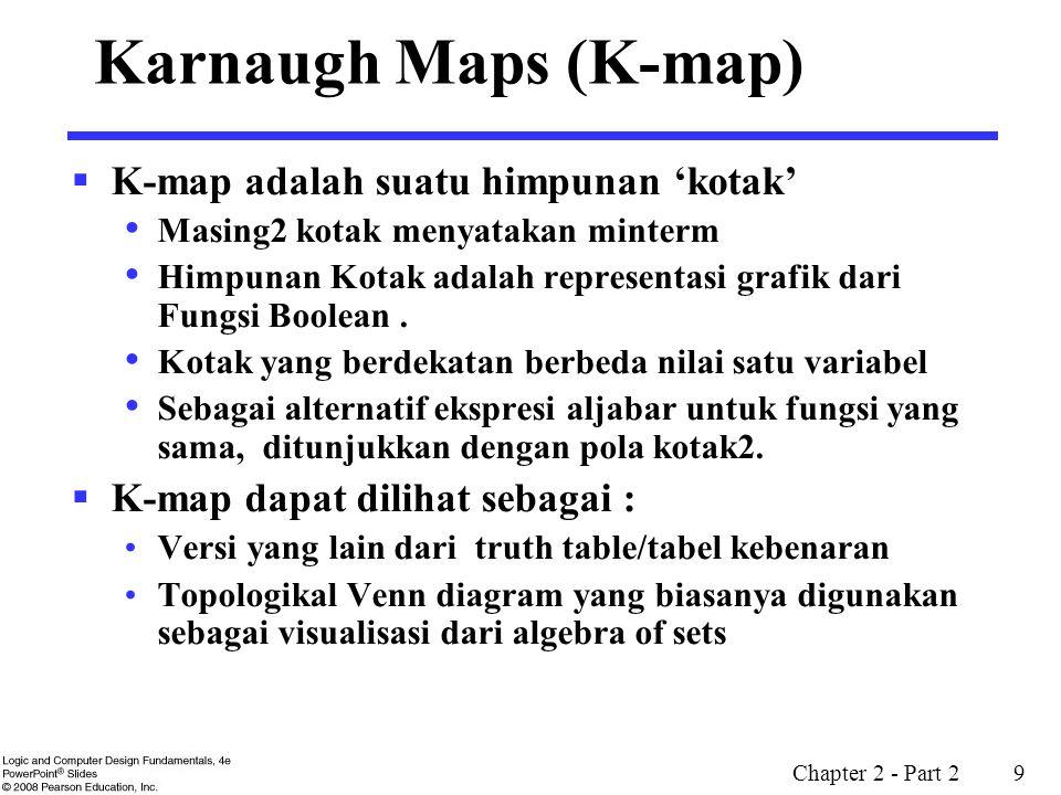 Chapter 2 - Part 2 10 Beberapa kegunaan K-Maps  Sangat berarti untuk: Mencari optimum atau mendekati optimum  Bentuk standard SOP dan POS dan  2 – level implementasi rangk AND/OR and OR/AND  Untuk fungsi dengan jumlah variabel sedikit Konsep visualisasi untuk me-manipulasi ekspresi Boolean dan Menunjukkan konsep yang digunakan pada program computer-aided design untuk menyederhanakan rangkaian yang besar.