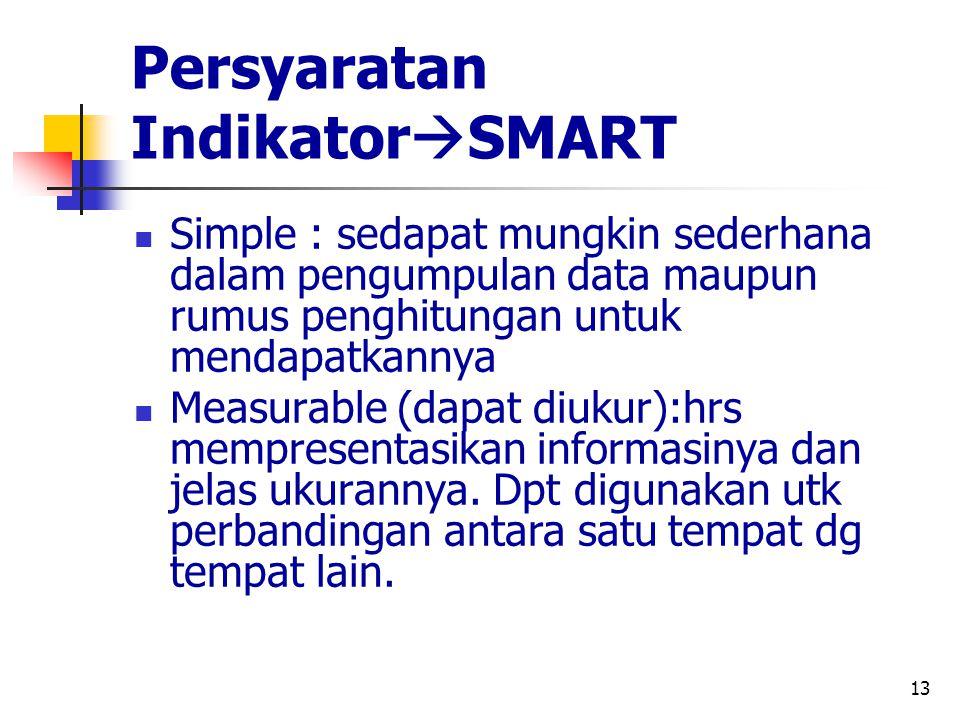 13 Persyaratan Indikator  SMART Simple : sedapat mungkin sederhana dalam pengumpulan data maupun rumus penghitungan untuk mendapatkannya Measurable (