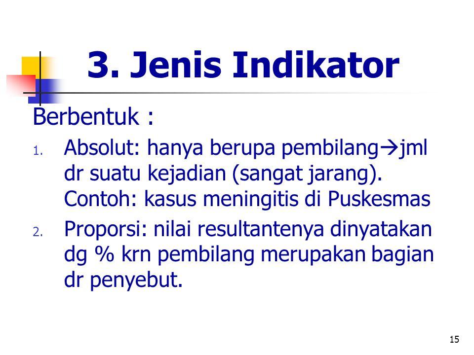 15 3. Jenis Indikator Berbentuk : 1. Absolut: hanya berupa pembilang  jml dr suatu kejadian (sangat jarang). Contoh: kasus meningitis di Puskesmas 2.