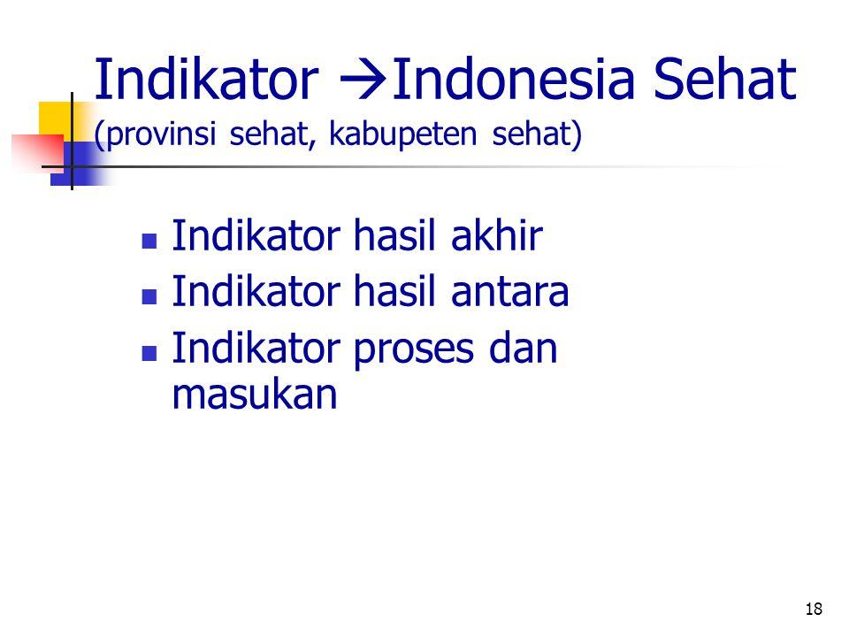 18 Indikator  Indonesia Sehat (provinsi sehat, kabupeten sehat) Indikator hasil akhir Indikator hasil antara Indikator proses dan masukan