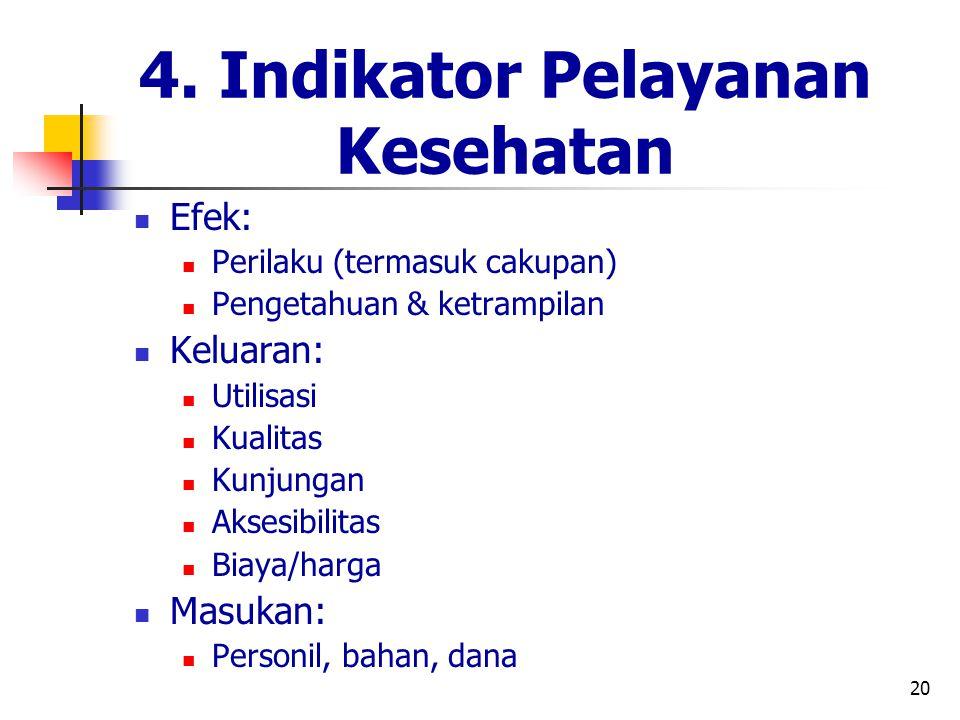 20 4. Indikator Pelayanan Kesehatan Efek: Perilaku (termasuk cakupan) Pengetahuan & ketrampilan Keluaran: Utilisasi Kualitas Kunjungan Aksesibilitas B
