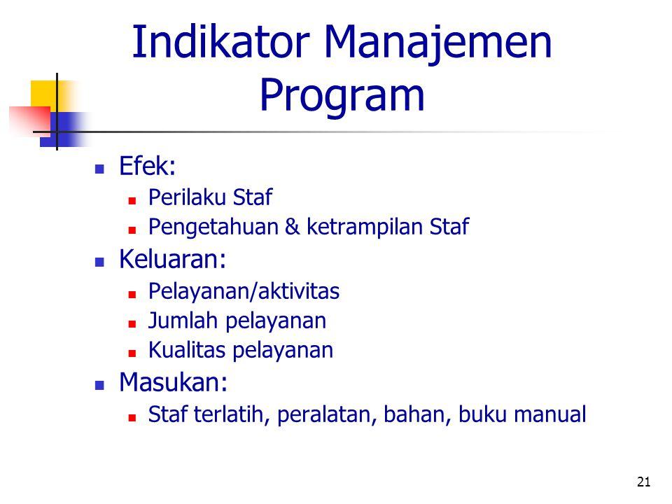 21 Indikator Manajemen Program Efek: Perilaku Staf Pengetahuan & ketrampilan Staf Keluaran: Pelayanan/aktivitas Jumlah pelayanan Kualitas pelayanan Ma