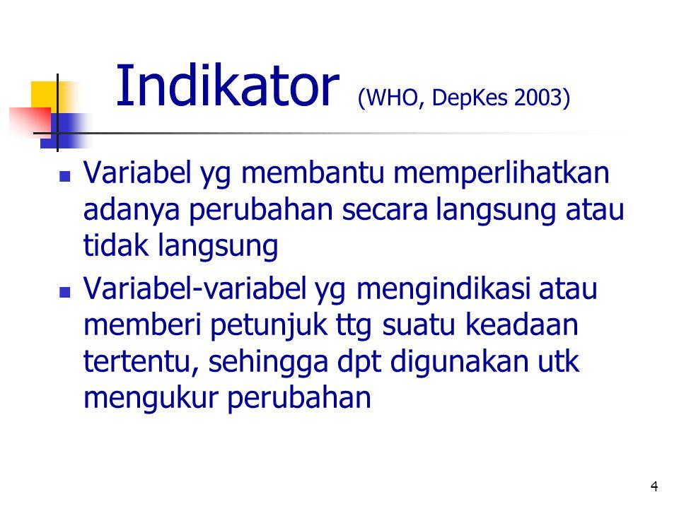 4 Indikator (WHO, DepKes 2003) Variabel yg membantu memperlihatkan adanya perubahan secara langsung atau tidak langsung Variabel-variabel yg mengindik