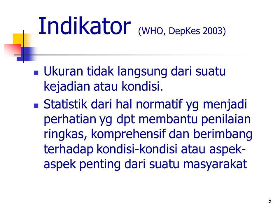 5 Indikator (WHO, DepKes 2003) Ukuran tidak langsung dari suatu kejadian atau kondisi. Statistik dari hal normatif yg menjadi perhatian yg dpt membant