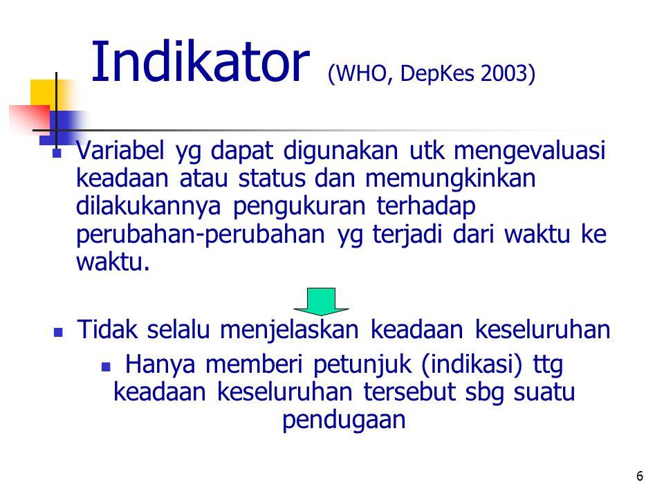 6 Indikator (WHO, DepKes 2003) Variabel yg dapat digunakan utk mengevaluasi keadaan atau status dan memungkinkan dilakukannya pengukuran terhadap peru