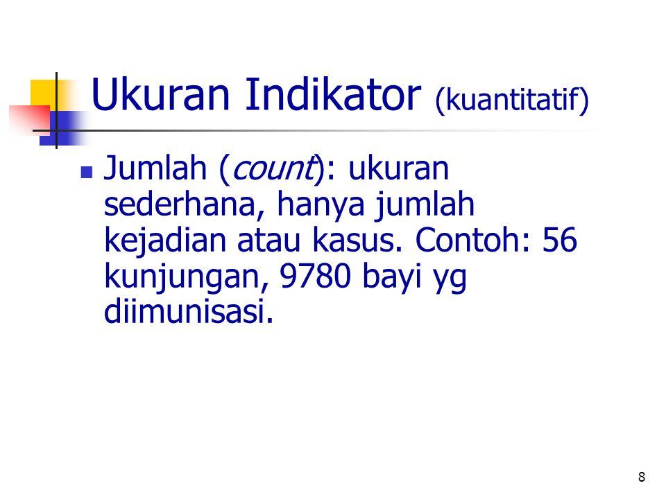 8 Ukuran Indikator (kuantitatif) Jumlah (count): ukuran sederhana, hanya jumlah kejadian atau kasus. Contoh: 56 kunjungan, 9780 bayi yg diimunisasi.