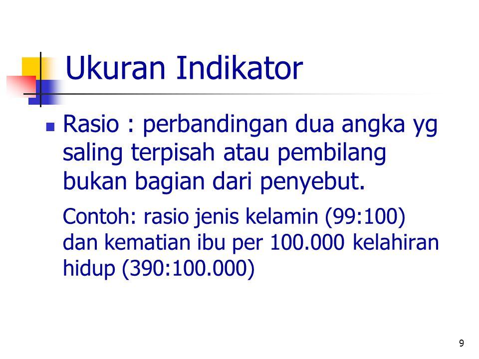 9 Ukuran Indikator Rasio : perbandingan dua angka yg saling terpisah atau pembilang bukan bagian dari penyebut. Contoh: rasio jenis kelamin (99:100) d