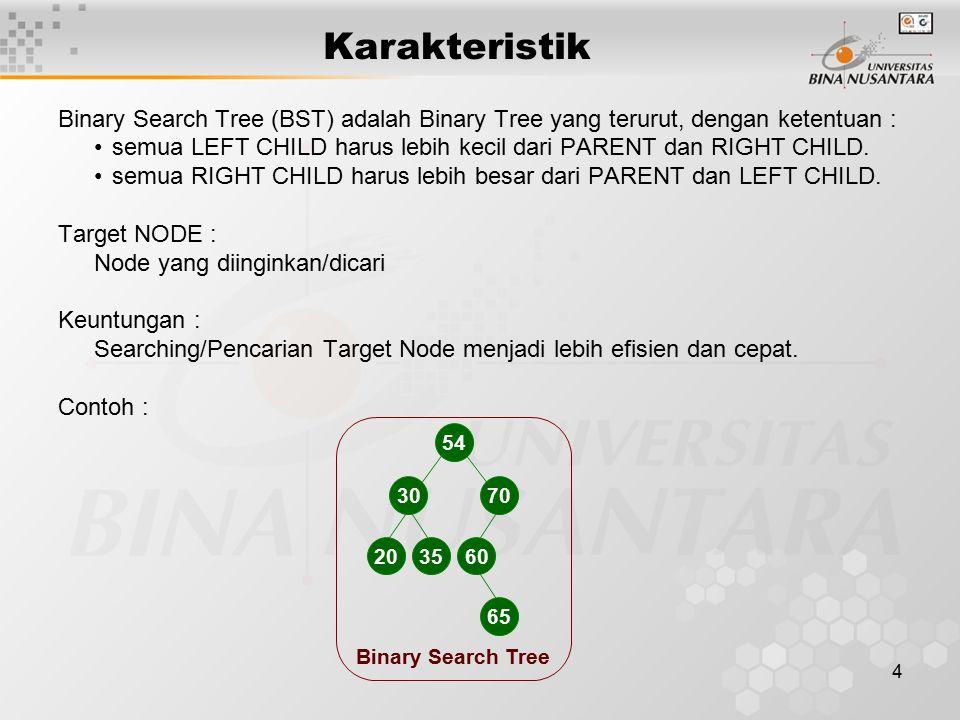 4 Binary Search Tree (BST) adalah Binary Tree yang terurut, dengan ketentuan : semua LEFT CHILD harus lebih kecil dari PARENT dan RIGHT CHILD.