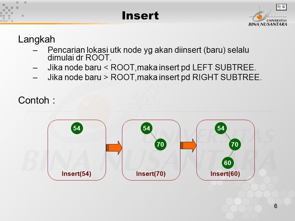 6 Insert Langkah –Pencarian lokasi utk node yg akan diinsert (baru) selalu dimulai dr ROOT. –Jika node baru < ROOT,maka insert pd LEFT SUBTREE. –Jika
