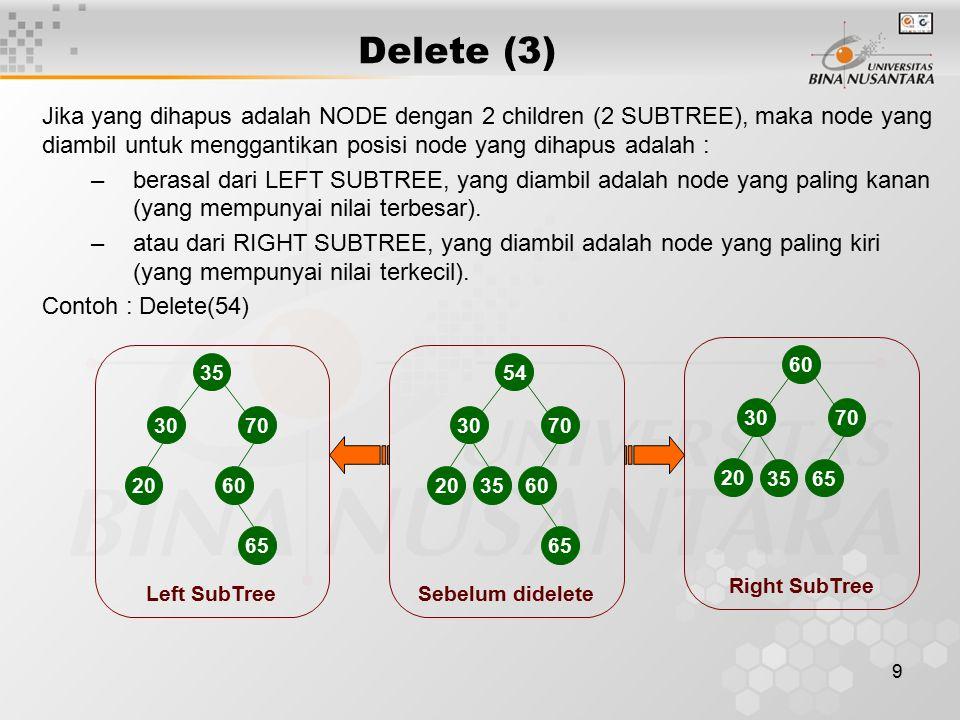 9 Jika yang dihapus adalah NODE dengan 2 children (2 SUBTREE), maka node yang diambil untuk menggantikan posisi node yang dihapus adalah : –berasal dari LEFT SUBTREE, yang diambil adalah node yang paling kanan (yang mempunyai nilai terbesar).