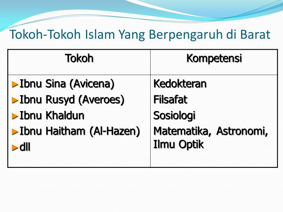 Tokoh-Tokoh Islam Yang Berpengaruh di Barat KompetensiTokoh KedokteranFilsafatSosiologi Matematika, Astronomi, Ilmu Optik ► Ibnu Sina (Avicena) ► Ibnu