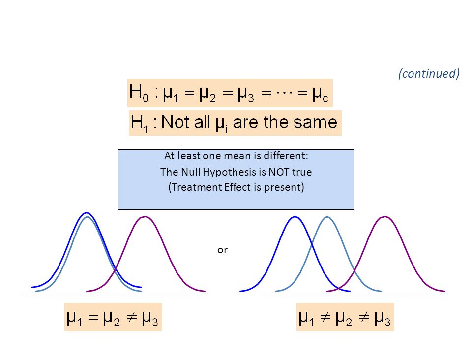 At least one mean is different: The Null Hypothesis is NOT true (Treatment Effect is present) or (continued)