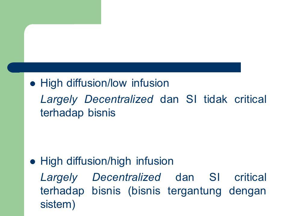 High diffusion/low infusion Largely Decentralized dan SI tidak critical terhadap bisnis High diffusion/high infusion Largely Decentralized dan SI critical terhadap bisnis (bisnis tergantung dengan sistem)