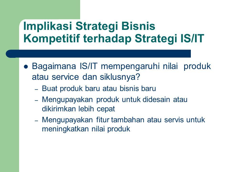 Implikasi Strategi Bisnis Kompetitif terhadap Strategi IS/IT Bagaimana IS/IT mempengaruhi nilai produk atau service dan siklusnya.