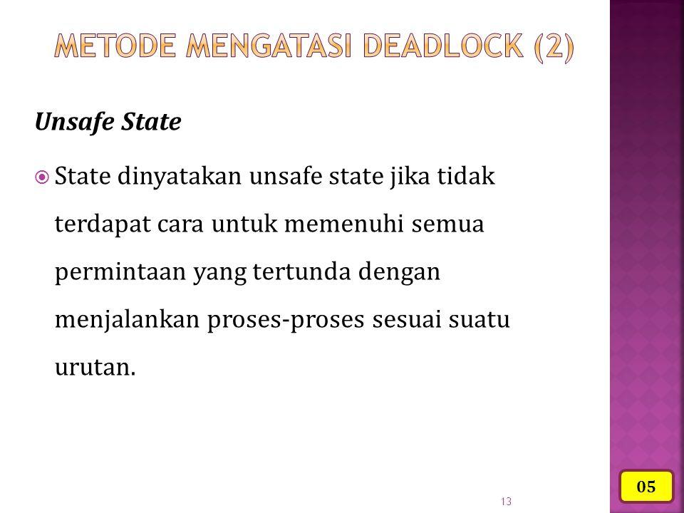 13 Unsafe State  State dinyatakan unsafe state jika tidak terdapat cara untuk memenuhi semua permintaan yang tertunda dengan menjalankan proses-prose