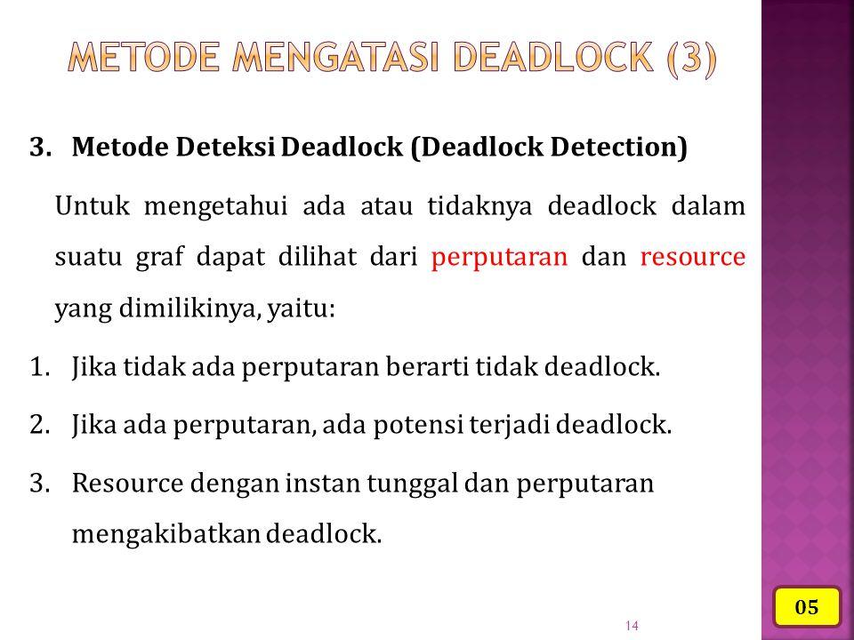 14 3.Metode Deteksi Deadlock (Deadlock Detection) Untuk mengetahui ada atau tidaknya deadlock dalam suatu graf dapat dilihat dari perputaran dan resou