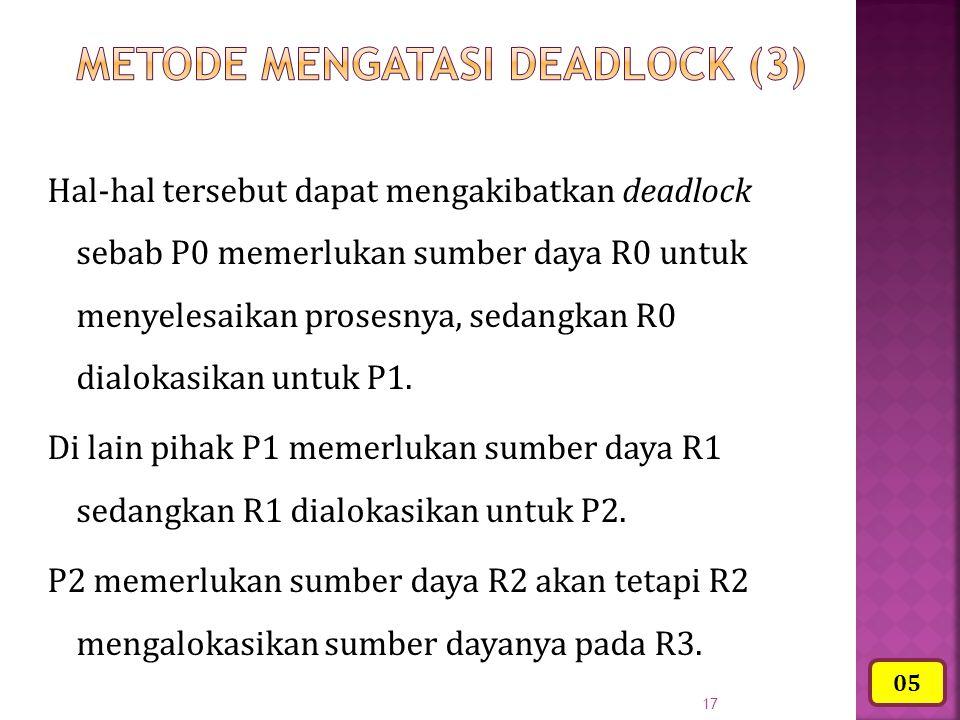 17 05 Hal-hal tersebut dapat mengakibatkan deadlock sebab P0 memerlukan sumber daya R0 untuk menyelesaikan prosesnya, sedangkan R0 dialokasikan untuk