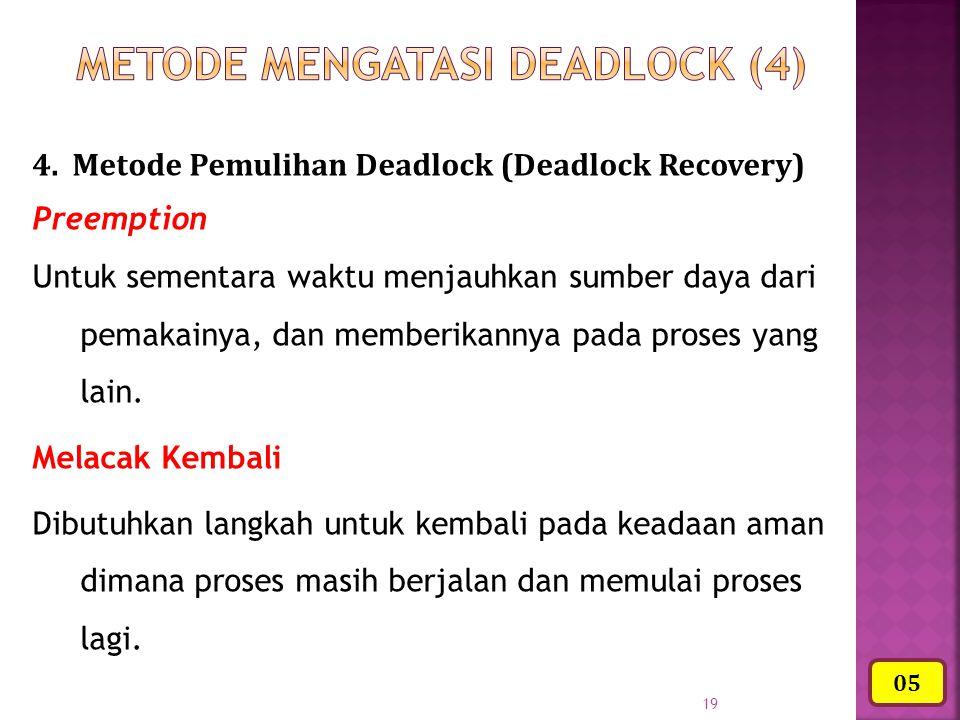 19 4. Metode Pemulihan Deadlock (Deadlock Recovery) Preemption Untuk sementara waktu menjauhkan sumber daya dari pemakainya, dan memberikannya pada pr