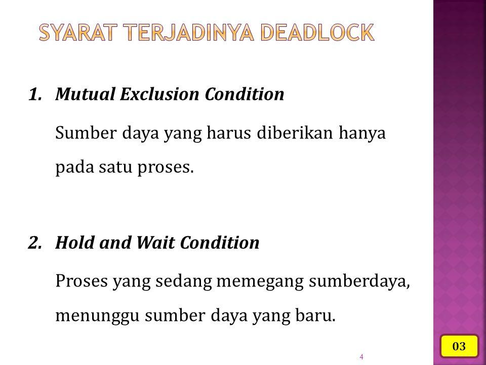 4 1.Mutual Exclusion Condition Sumber daya yang harus diberikan hanya pada satu proses. 2. Hold and Wait Condition Proses yang sedang memegang sumberd