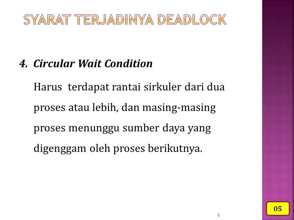 6 4. Circular Wait Condition Harus terdapat rantai sirkuler dari dua proses atau lebih, dan masing-masing proses menunggu sumber daya yang digenggam o