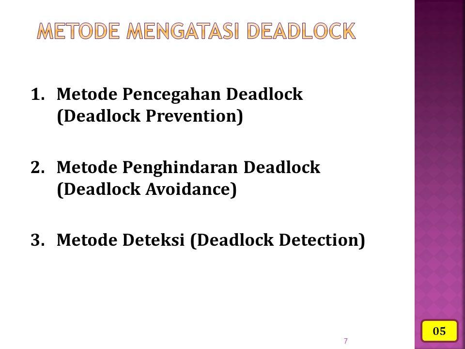 7 1.Metode Pencegahan Deadlock (Deadlock Prevention) 2.Metode Penghindaran Deadlock (Deadlock Avoidance) 3.Metode Deteksi (Deadlock Detection) 05